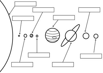 Free Solar System Worksheet - Solar System Mini Unit